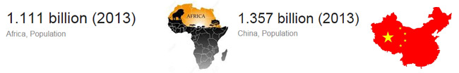 China-Africa-Organisation-Population-Africa-Fashion